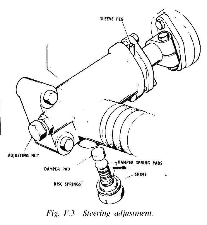 Sabra Handbook Steering Pic 03